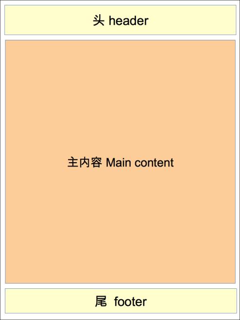 主内容撑满整个空白区域