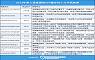 腾讯移动安全实验室2013年第三季度手机安全报告