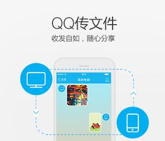 QQ传文件